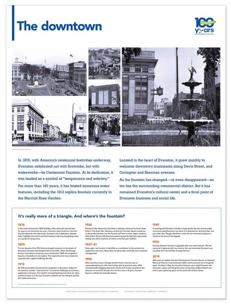Evanston Chamber History